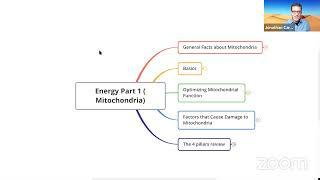 Ep 29:  Energy Part 1 :  Understanding the Mitochondria by J. Carp, MD